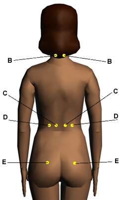 Acupuncture points for enhancing mens sex