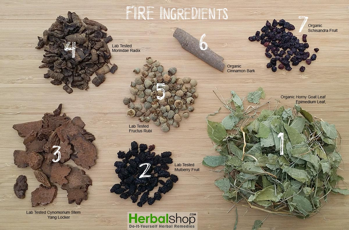 FIRE Ingredients